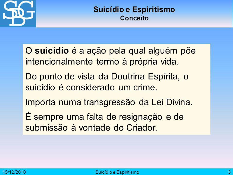 15/12/2010Suicídio e Espiritismo3 Conceito O suicídio é a ação pela qual alguém põe intencionalmente termo à própria vida. Do ponto de vista da Doutri
