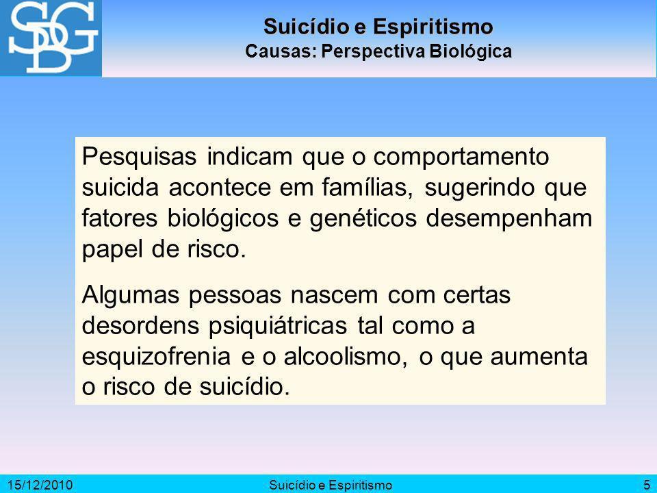 15/12/2010Suicídio e Espiritismo5 Pesquisas indicam que o comportamento suicida acontece em famílias, sugerindo que fatores biológicos e genéticos des