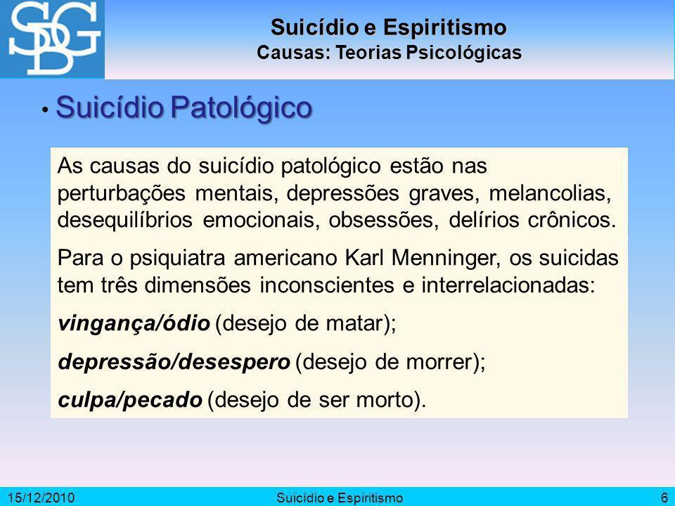 15/12/2010Suicídio e Espiritismo6 Causas: Teorias Psicológicas As causas do suicídio patológico estão nas perturbações mentais, depressões graves, mel
