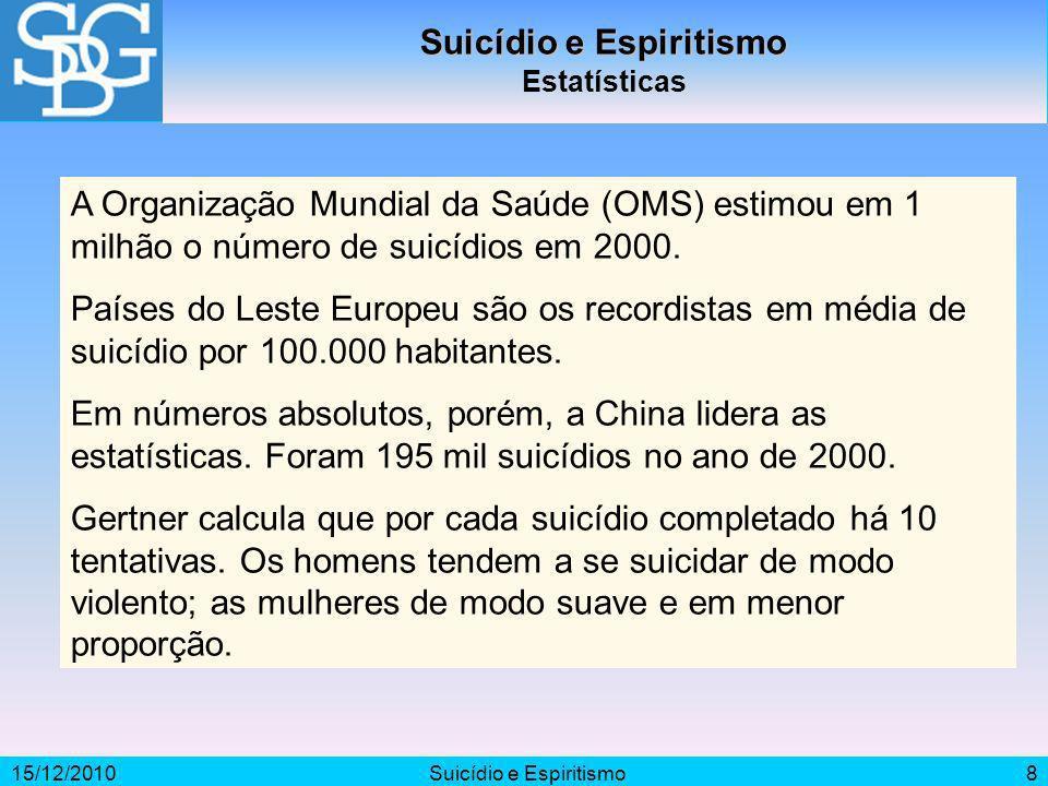 15/12/2010Suicídio e Espiritismo8 Estatísticas A Organização Mundial da Saúde (OMS) estimou em 1 milhão o número de suicídios em 2000. Países do Leste