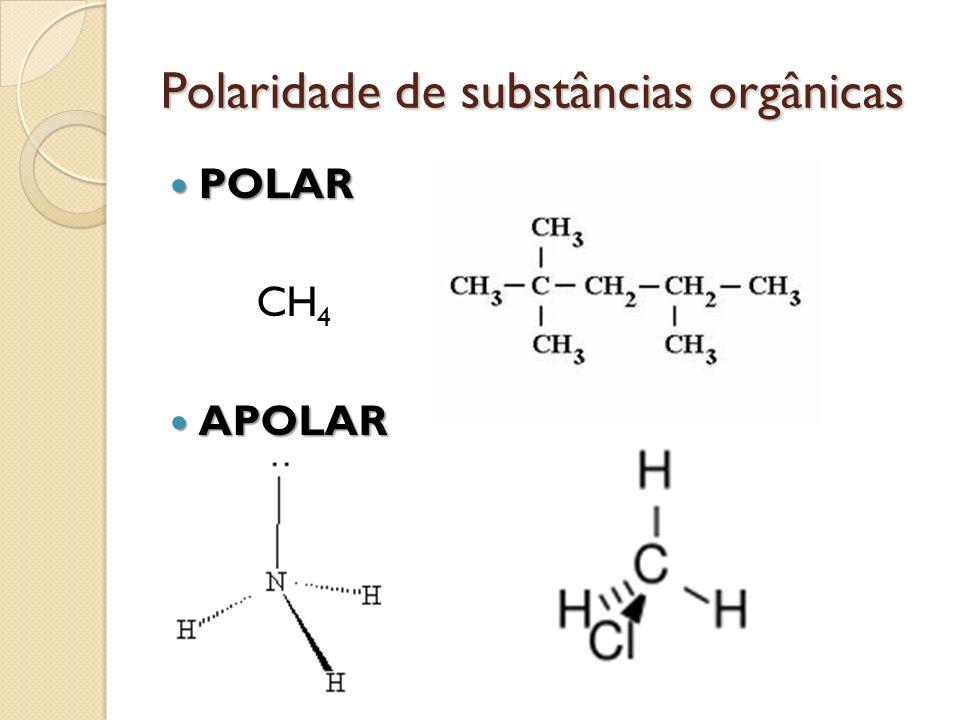 Polaridade de substâncias orgânicas POLAR POLAR CH 4 APOLAR APOLAR
