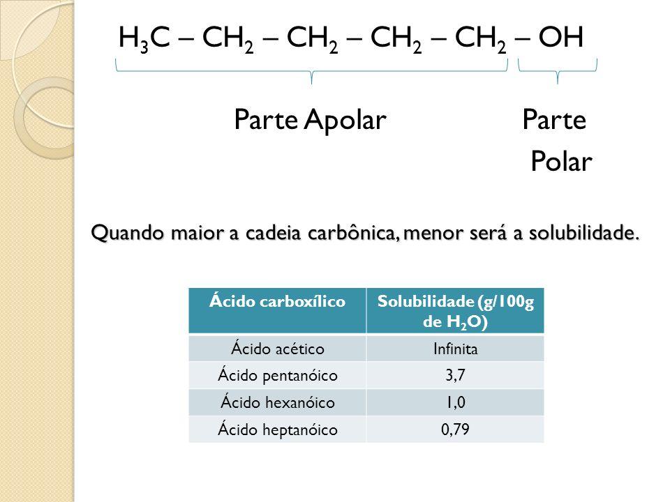 H 3 C – CH 2 – CH 2 – CH 2 – CH 2 – OH Parte Apolar Parte Polar Quando maior a cadeia carbônica, menor será a solubilidade. Ácido carboxílicoSolubilid