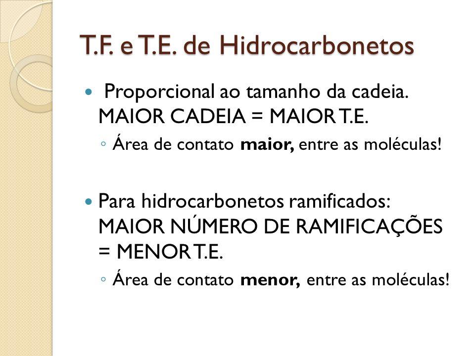 T.F. e T.E. de Hidrocarbonetos Proporcional ao tamanho da cadeia. MAIOR CADEIA = MAIOR T.E. Área de contato maior, entre as moléculas! Para hidrocarbo