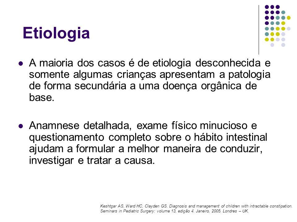 Etiologia A maioria dos casos é de etiologia desconhecida e somente algumas crianças apresentam a patologia de forma secundária a uma doença orgânica