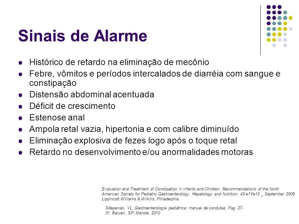 Sinais de Alarme Histórico de retardo na eliminação de mecônio Febre, vômitos e períodos intercalados de diarréia com sangue e constipação Distensão a