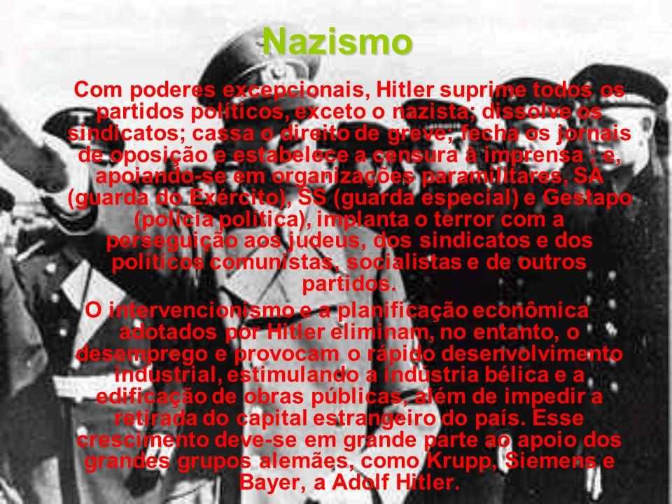 Nazismo Com poderes excepcionais, Hitler suprime todos os partidos políticos, exceto o nazista; dissolve os sindicatos; cassa o direito de greve; fech