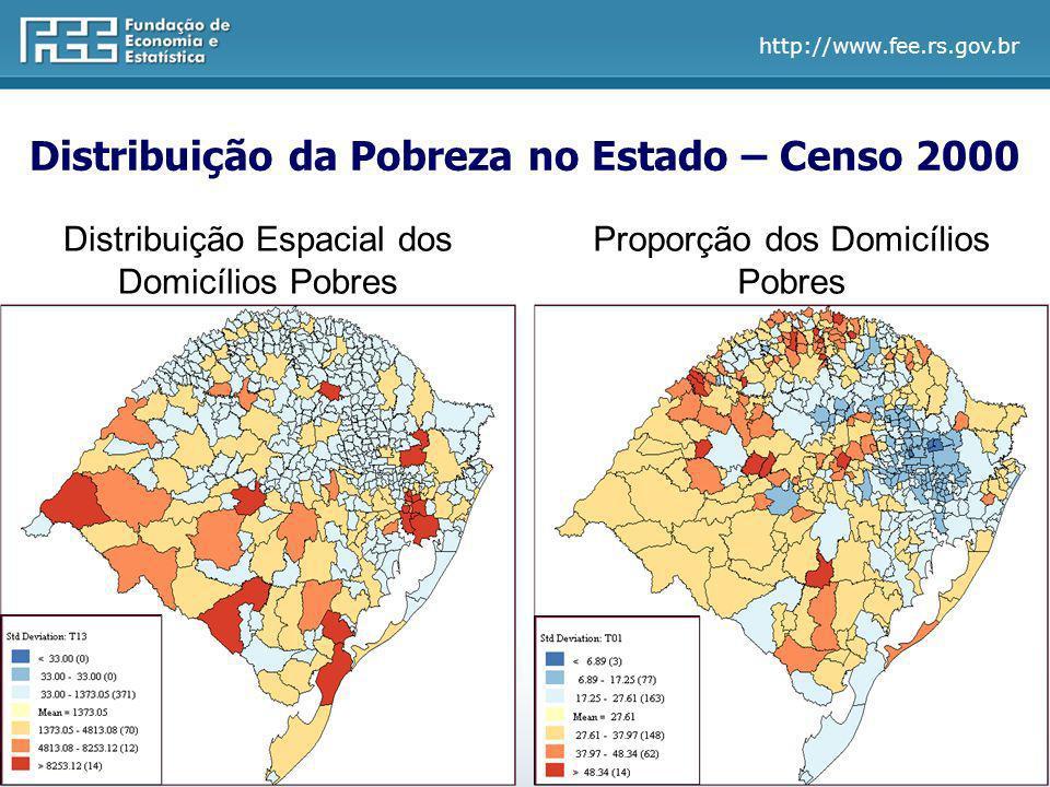 http://www.fee.rs.gov.br Distribuição da Pobreza no Estado – 30 municípios com maior número de domicílios pobres - Censo 2000 Municípios Número total de domicílios Número de domicílios pobres Participação no Município (%) Participação no RS (%) Porto Alegre4405575709513,008,90 Pelotas991122187322,103,41 Canoas896041575317,602,46 Viamão658841334020,202,08 Gravataí670311223018,201,91 Santa Maria725151215316,801,90 Rio Grande568181209121,301,89 Alvorada512191182623,101,84 Novo Hamburgo710851134816,001,77 Caxias do Sul109396106849,801,67 Uruguaiana34558968828,001,51 São Leopoldo57731949516,401,48 Bagé35119930326,501,45 Passo Fundo49598882217,801,38 Santana do Livramento26801758928,301,18 Alegrete24208697628,801,09 Sapucaia do Sul36454669618,401,04 Cachoeira do Sul27132669224,701,04 São Gabriel18535611833,000,95 São Borja17981590032,800,92 Santo Ângelo23185551223,770,86 Canguçu14953537635,950,84 Santa Cruz do Sul32851531116,170,83 Cachoeirinha31636529016,720,82 Guaíba27447521118,990,81 Ijuí23291513022,030,80 Cruz Alta20815476122,870,74 Camaquã17824435924,460,68 Venâncio Aires18813430122,860,67 Erechim26999418515,500,65 Total1.689.152305.10818,0647,57