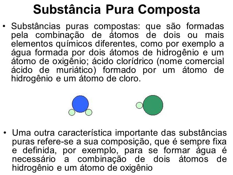 SubstânciaFórmula Representação Gás hidrogênio H2H2 Gás oxigênio O2O2 Gás ozônioO3O3 Substância pura simples
