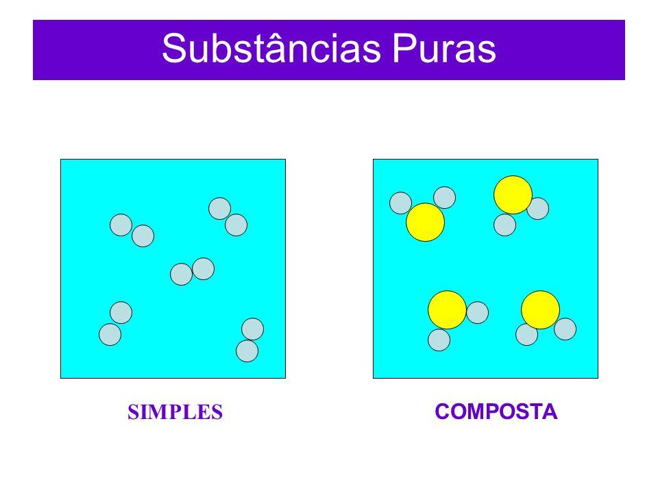 Substância pura composta: é constituída por uma molécula formada por mais de um elemento químico. SubstânciaFórmulaRepresentação Água H2OH2O Sal de co