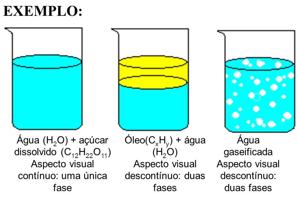 Mistura: é formada por duas, ou mais, substâncias, sendo cada uma destas denominada componente. CLASSIFICAÇÃO DAS MISTURAS Fase : em uma mistura, é ca