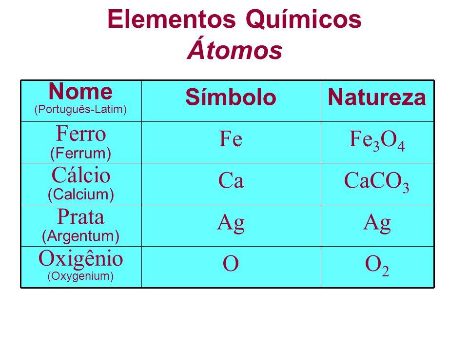 Substâncias Puras e Misturas – Fenômenos Químicos Substâncias Puras e Misturas Aulas 9ª