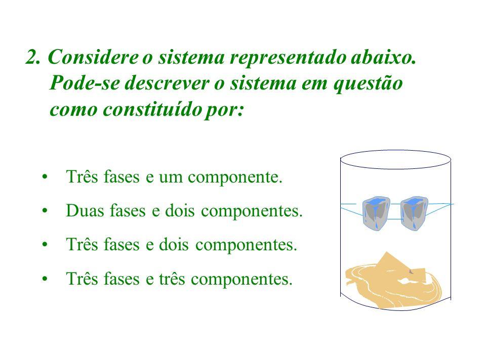 EXERCÍCIOS DE FIXAÇÃO Considere os sistemas a seguir, em que os átomos são representados por esferas: Determine onde encontramos: a) Substância pura;