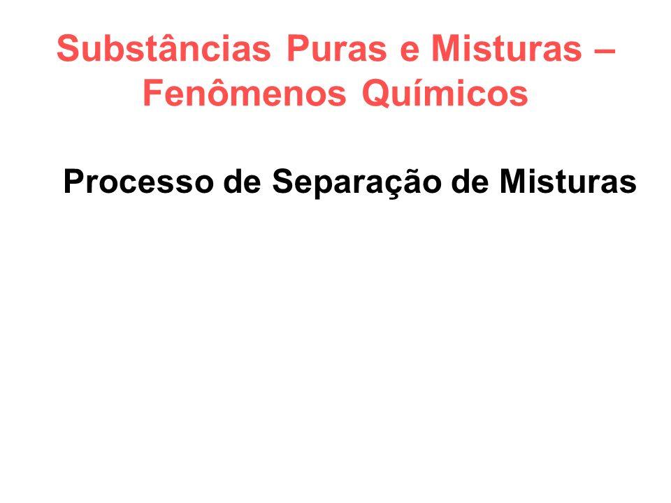 Definições Soluções pode ser classificadas como saturadas ou insaturadas. Uma solução saturada contém a maior quantidade de soluto capaz de ser dissol