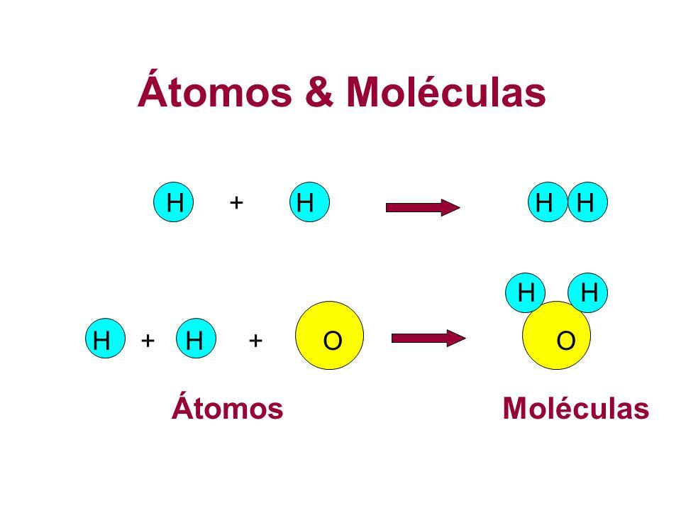 Elementos Químicos Átomos O2O2 O Oxigênio (Oxygenium) Ag Prata (Argentum) CaCO 3 Ca Cálcio (Calcium) Fe 3 O 4 Fe Ferro (Ferrum) NaturezaSímbolo Nome (