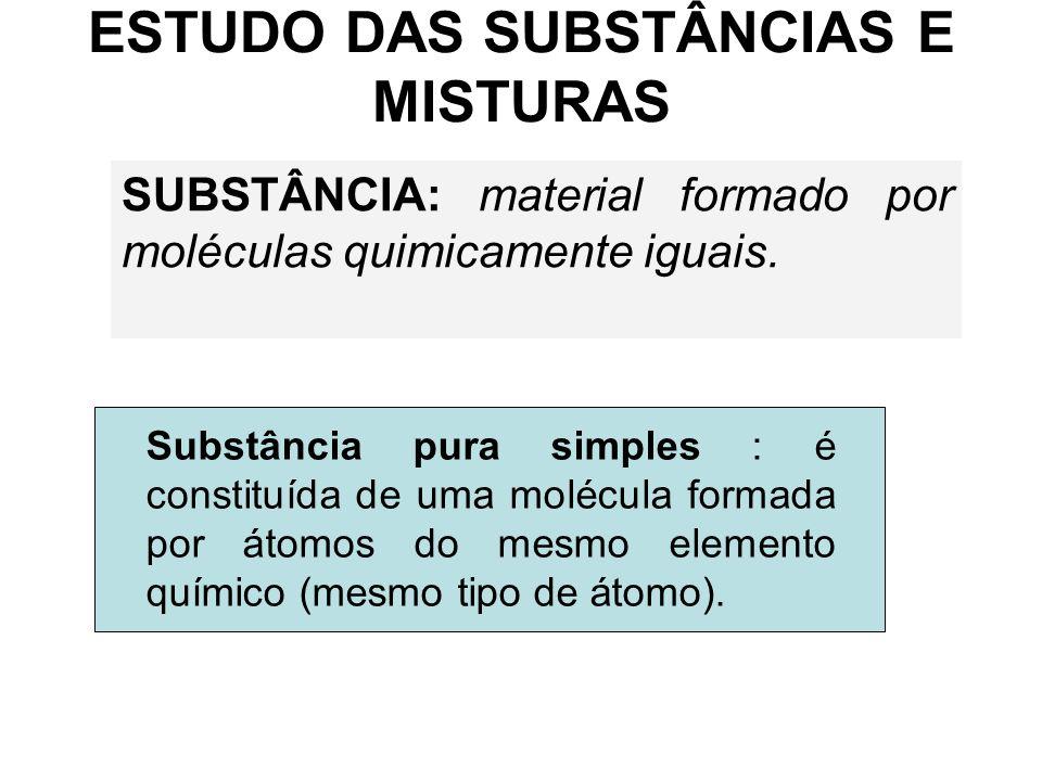 Substância Química Definição: é uma porção de matéria que tem propriedades bem definidas e que lhe são característica. Fósforo Chumbo Cloro Sódio