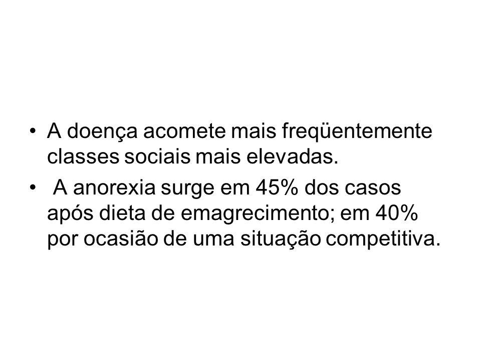 A doença acomete mais freqüentemente classes sociais mais elevadas. A anorexia surge em 45% dos casos após dieta de emagrecimento; em 40% por ocasião