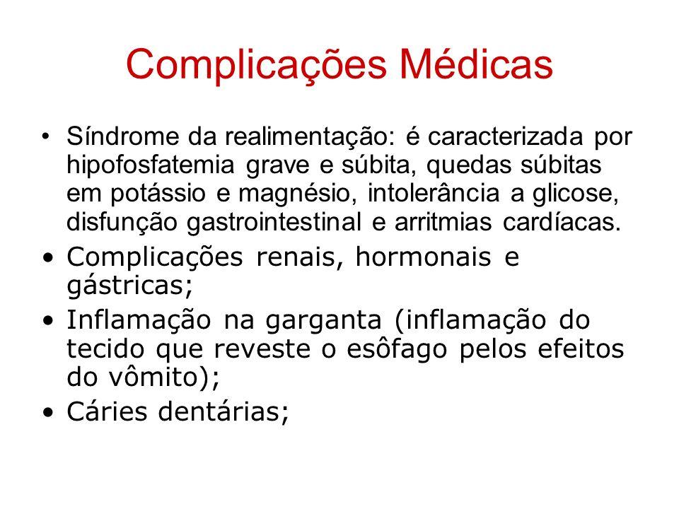 Complicações Médicas Síndrome da realimentação: é caracterizada por hipofosfatemia grave e súbita, quedas súbitas em potássio e magnésio, intolerância