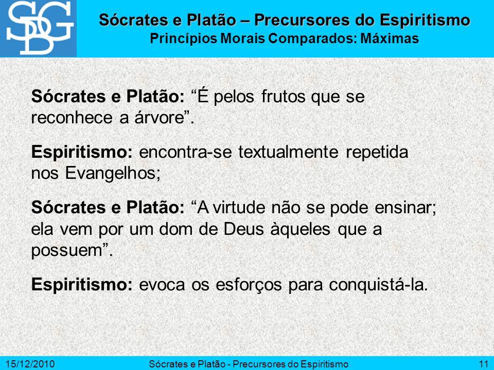15/12/2010Sócrates e Platão - Precursores do Espiritismo11 Sócrates e Platão: É pelos frutos que se reconhece a árvore. Espiritismo: encontra-se textu