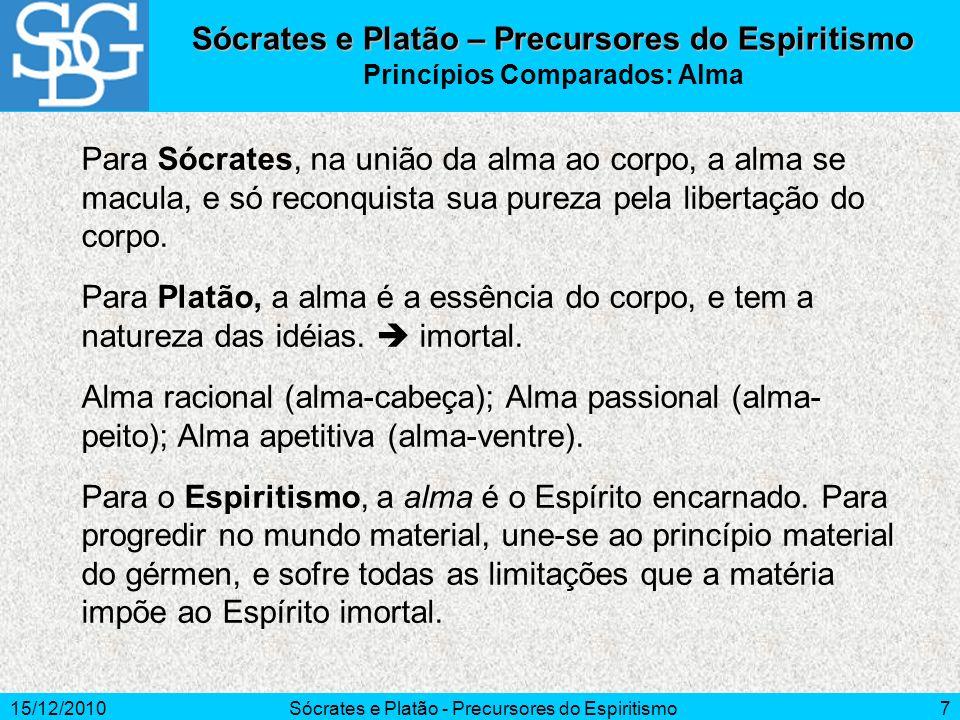 15/12/2010Sócrates e Platão - Precursores do Espiritismo7 Para Sócrates, na união da alma ao corpo, a alma se macula, e só reconquista sua pureza pela