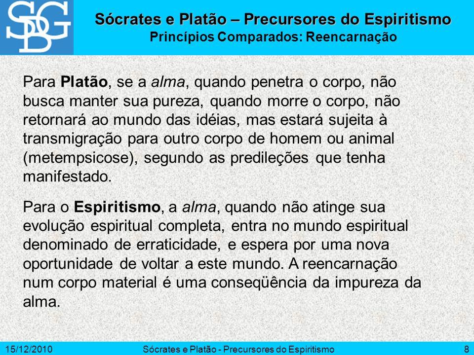15/12/2010Sócrates e Platão - Precursores do Espiritismo8 Sócrates e Platão – Precursores do Espiritismo Princípios Comparados: Reencarnação Para Plat