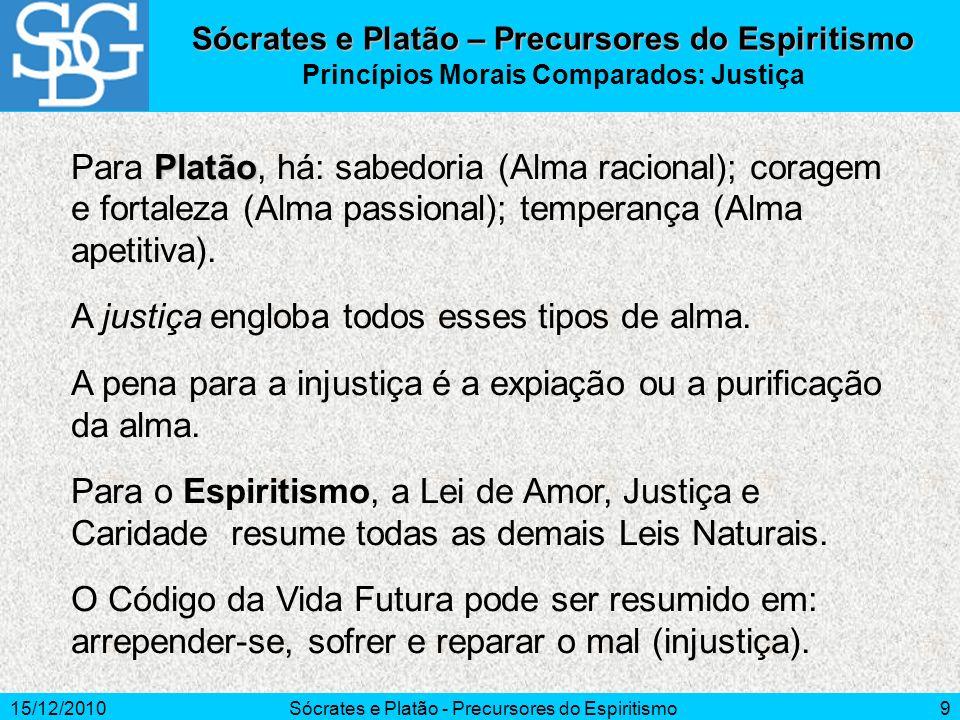 15/12/2010Sócrates e Platão - Precursores do Espiritismo9 Sócrates e Platão – Precursores do Espiritismo Princípios Morais Comparados: Justiça Platão