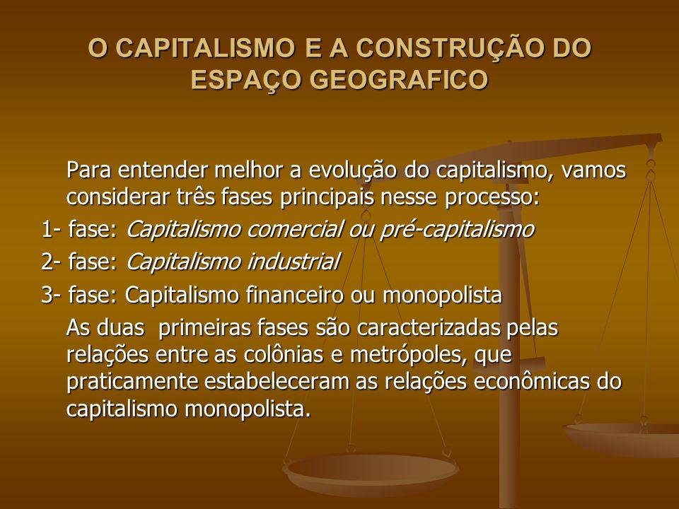 O CAPITALISMO E A CONSTRUÇÃO DO ESPAÇO GEOGRAFICO Capitalismo financeiro ou monopolista Capitalismo financeiro ou monopolista A concentração de capital nas mãos de poucas pessoas ou empresas trouxe, como conseqüências, a monopolização e, depois, a oligopolização de vários setores da economia, que passaram a ser dominados por grandes grupos econômicos.