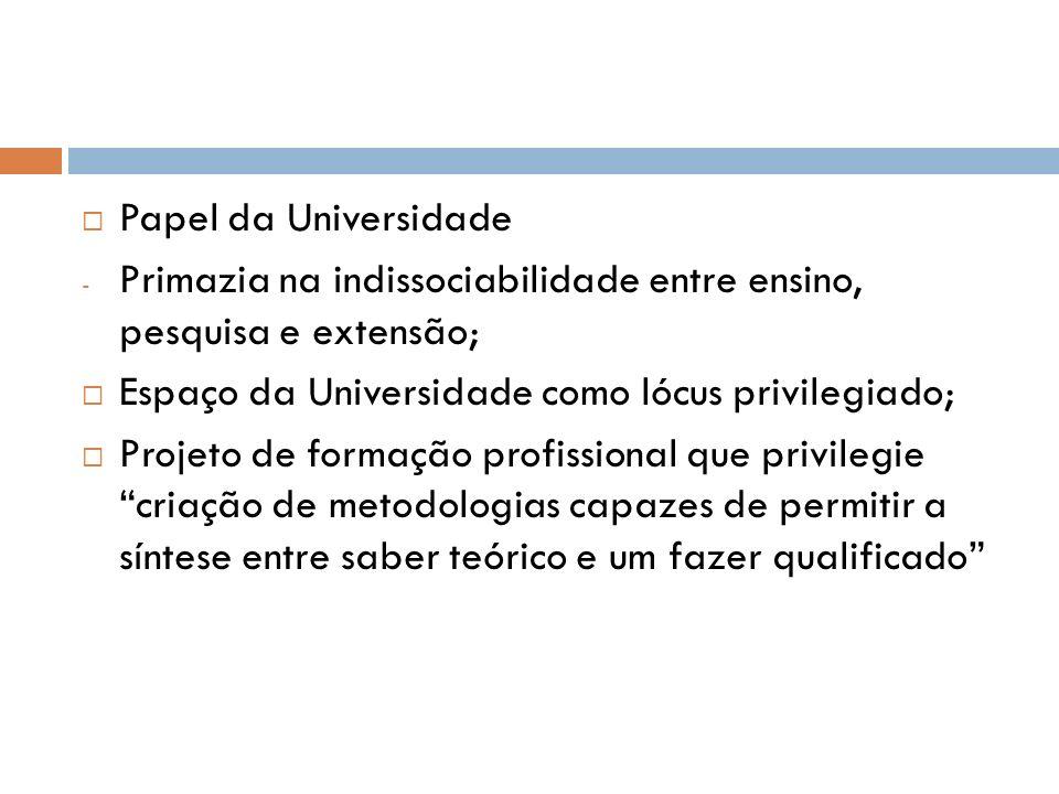 Papel da Universidade - Primazia na indissociabilidade entre ensino, pesquisa e extensão; Espaço da Universidade como lócus privilegiado; Projeto de f