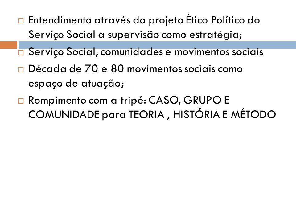 Entendimento através do projeto Ético Político do Serviço Social a supervisão como estratégia; Serviço Social, comunidades e movimentos sociais Década