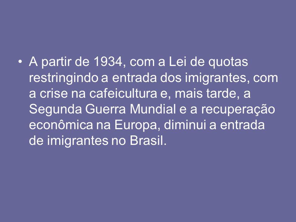 Quem são os nossos imigrantes.