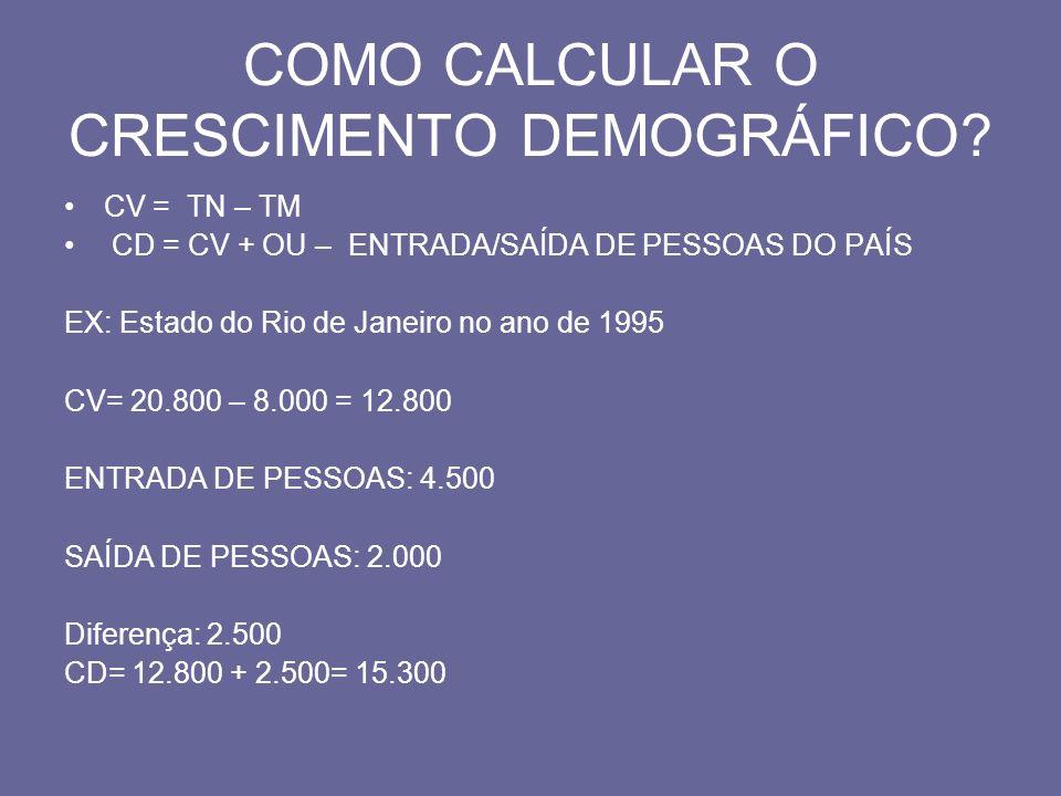 EXERCÍCIOS 1- (PUC) – Entre os fatores que impulsionaram a migração européia para o Brasil entre 1870-1930, podemos excluir: a) o desenvolvimento da cafeicultura.