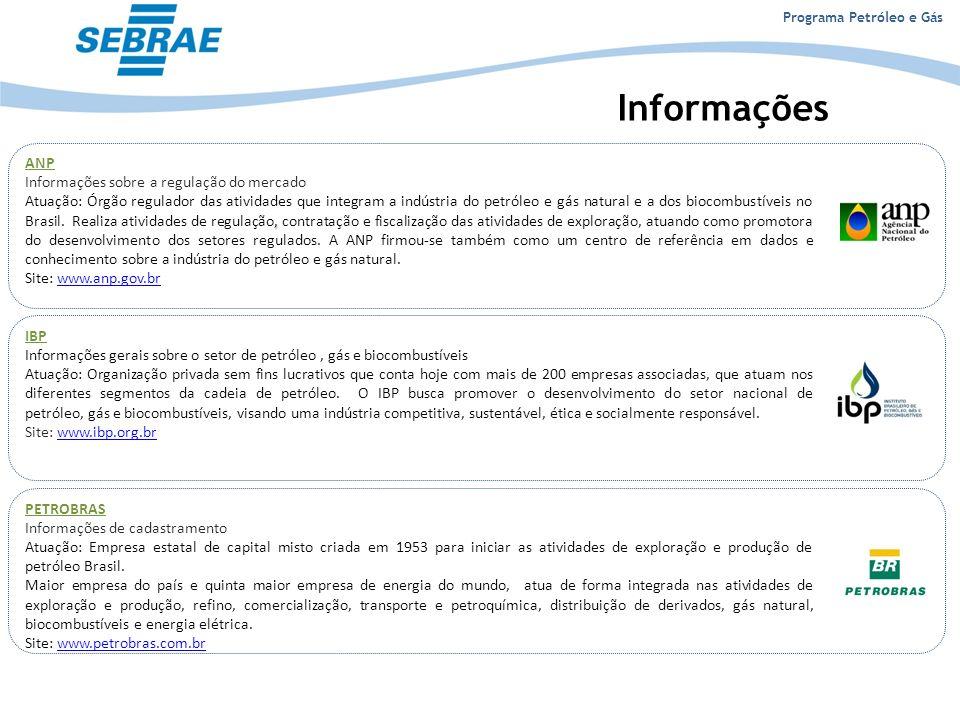 Programa Petróleo e Gás Informações ANP Informações sobre a regulação do mercado, Atuação: Órgão regulador das atividades que integram a indústria do petróleo e gás natural e a dos biocombustíveis no Brasil.
