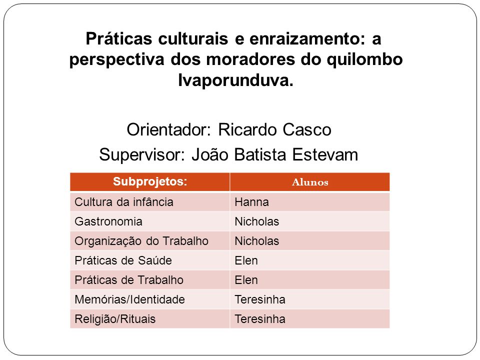 Práticas culturais e enraizamento: a perspectiva dos moradores do quilombo Ivaporunduva. Orientador: Ricardo Casco Supervisor: João Batista Estevam Su