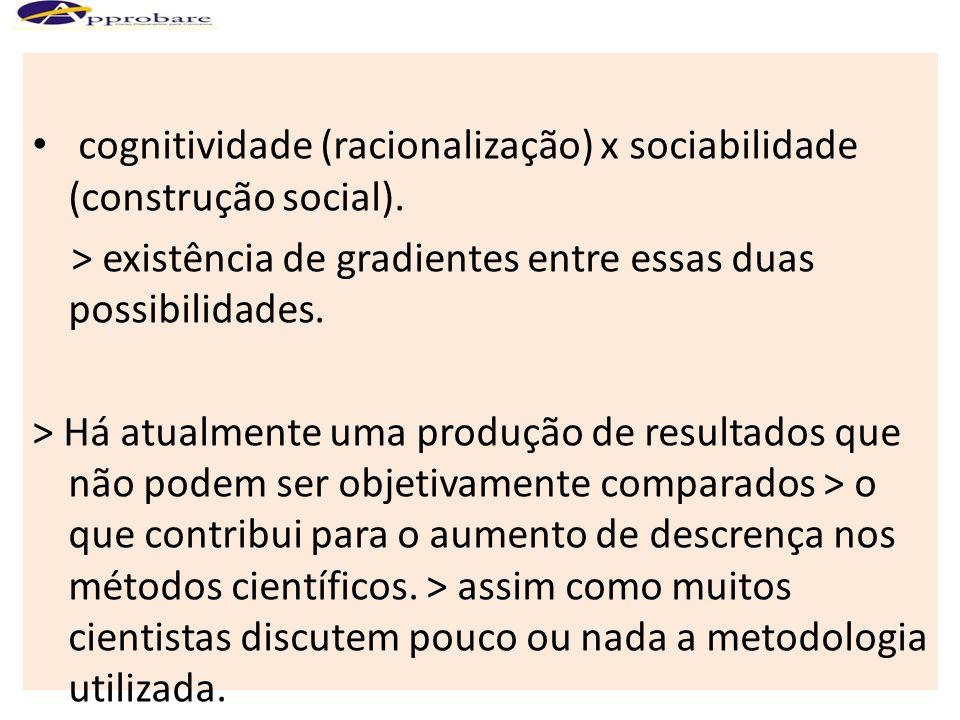 cognitividade (racionalização) x sociabilidade (construção social). > existência de gradientes entre essas duas possibilidades. > Há atualmente uma pr