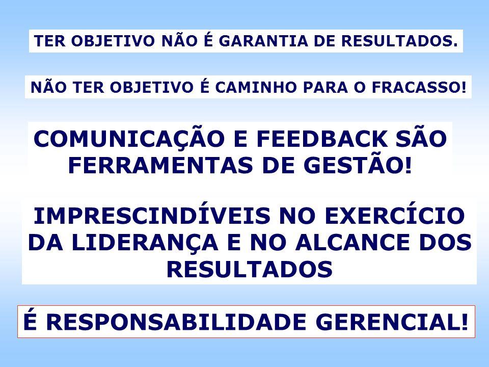 QUANDO DAR FEEDBACK .1.Exerça o feedback logo após a ocorrência do fato.