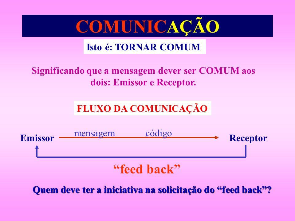EmissorReceptor feed back mensagemcódigo Quem deve ter a iniciativa na solicitação do feed back? Isto é: TORNAR COMUM Significando que a mensagem deve