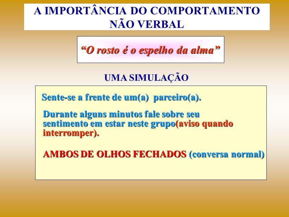 A IMPORTÂNCIA DO COMPORTAMENTO NÃO VERBAL O rosto é o espelho da alma UMA SIMULAÇÃO Sente-se a frente de um(a) parceiro(a). AMBOS DE OLHOS FECHADOS (c