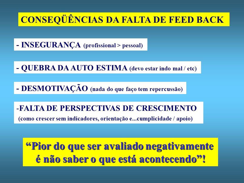 CONSEQÜÊNCIAS DA FALTA DE FEED BACK - INSEGURANÇA (profissional > pessoal) - QUEBRA DA AUTO ESTIMA (devo estar indo mal / etc) - DESMOTIVAÇÃO (nada do