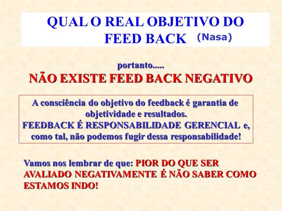QUAL O REAL OBJETIVO DO FEED BACK portanto..... NÃO EXISTE FEED BACK NEGATIVO A consciência do objetivo do feedback é garantia de objetividade e resul