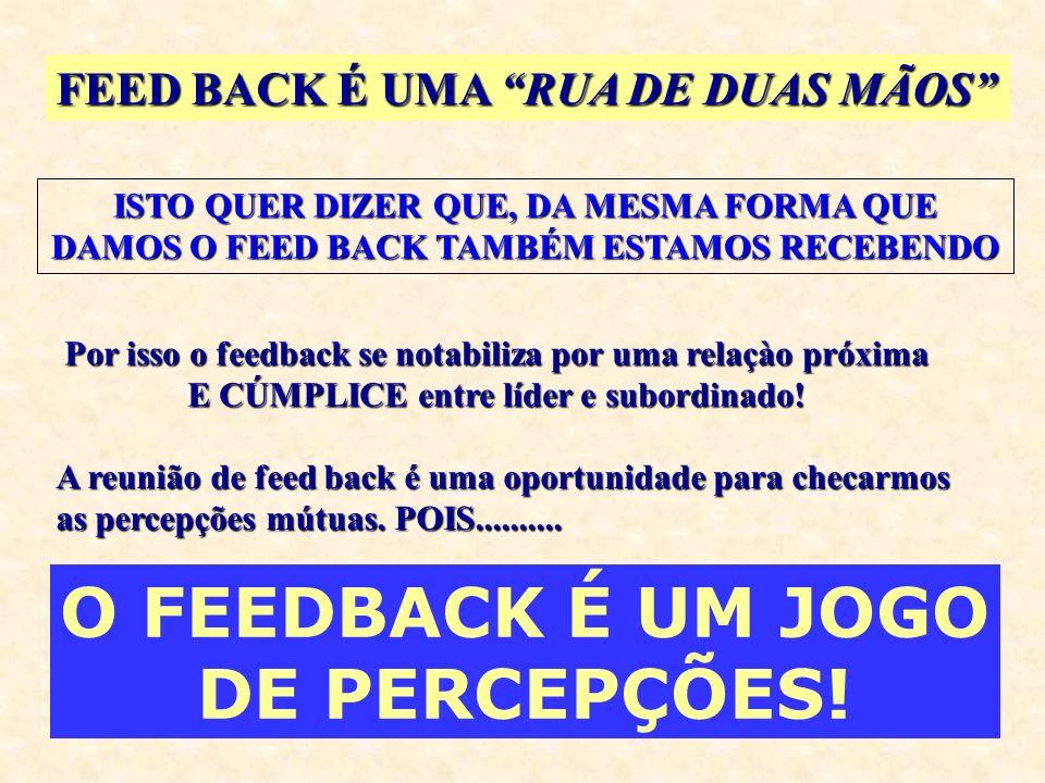 FEED BACK É UMA RUA DE DUAS MÃOS ISTO QUER DIZER QUE, DA MESMA FORMA QUE DAMOS O FEED BACK TAMBÉM ESTAMOS RECEBENDO Por isso o feedback se notabiliza