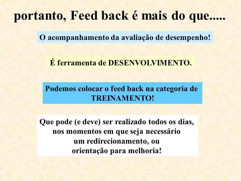 portanto, Feed back é mais do que..... O acompanhamento da avaliação de desempenho! É ferramenta de DESENVOLVIMENTO. Podemos colocar o feed back na ca