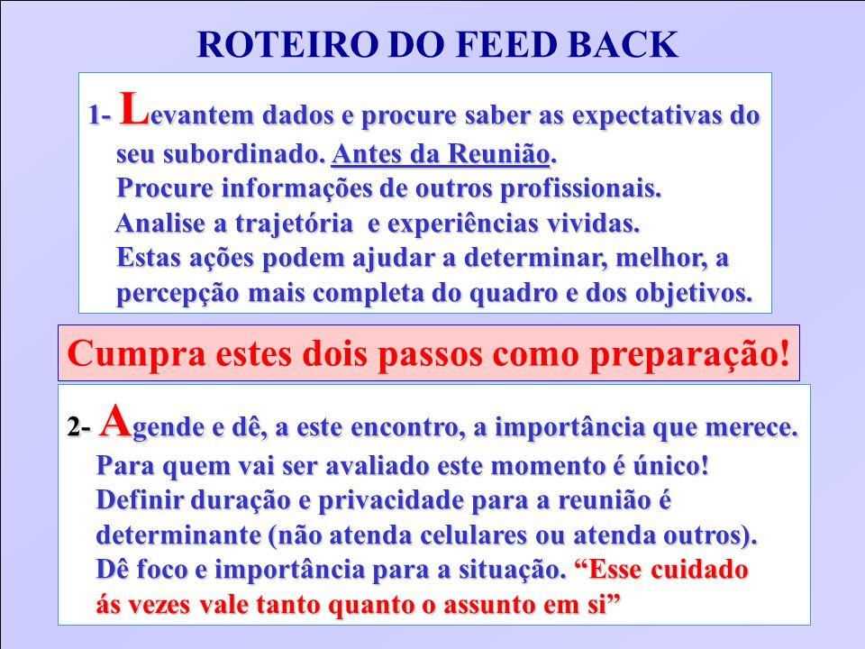 ROTEIRO DO FEED BACK 1- L evantem dados e procure saber as expectativas do seu subordinado. Antes da Reunião. seu subordinado. Antes da Reunião. Procu