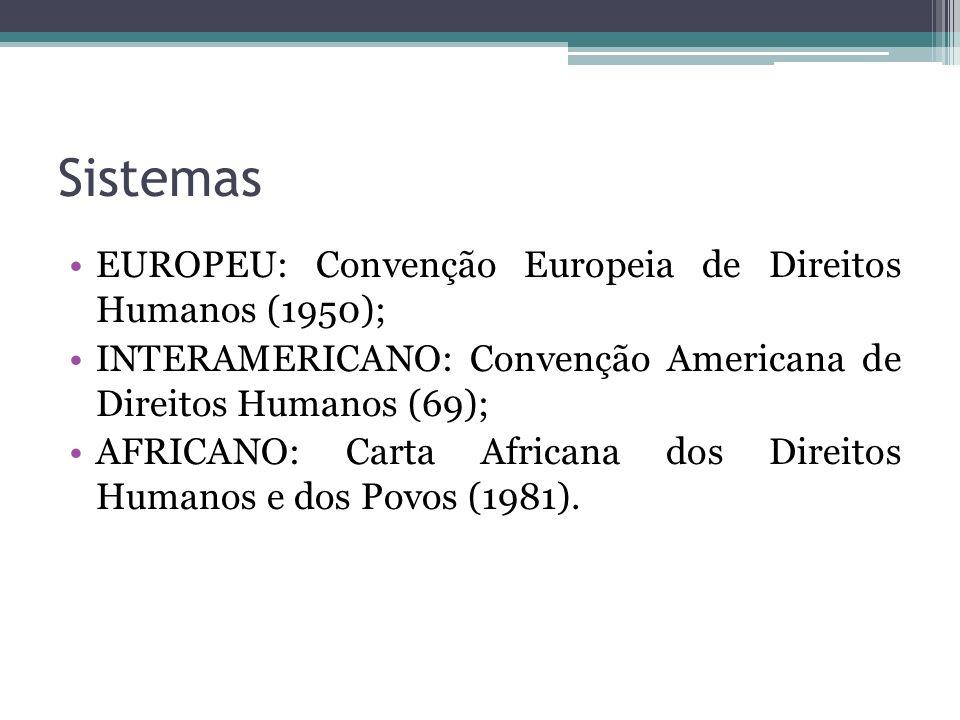 Sistemas EUROPEU: Convenção Europeia de Direitos Humanos (1950); INTERAMERICANO: Convenção Americana de Direitos Humanos (69); AFRICANO: Carta African