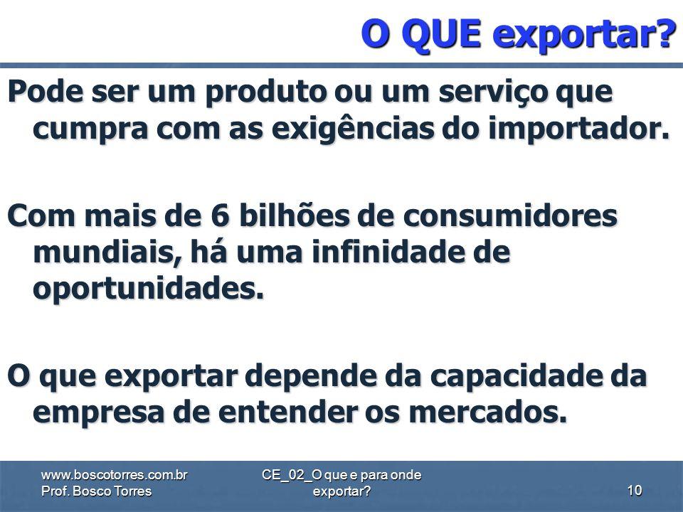 CE_02_O que e para onde exportar? Capacitação da empresa exportadora Ser COMPETITIVA em logística, embalagem, aspectos legais etc. Saber GERENCIAR os