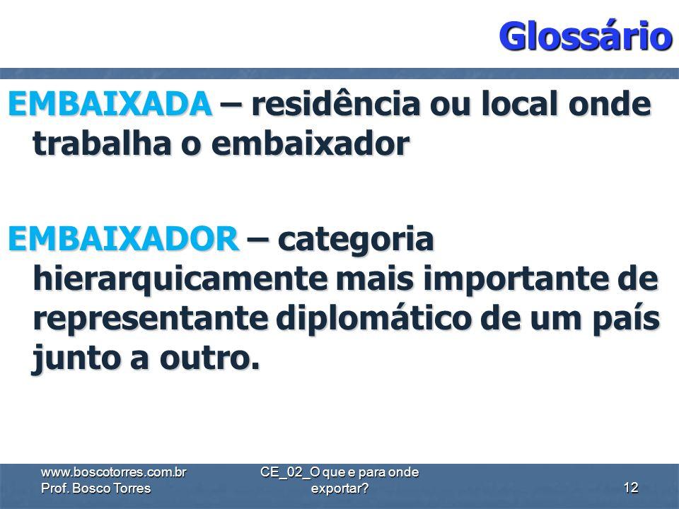 CE_02_O que e para onde exportar?Glossário Fed – Federal Reserves (banco central dos EUA) Aladi – Associação Latino-Americana de Integração Bacen – Ba