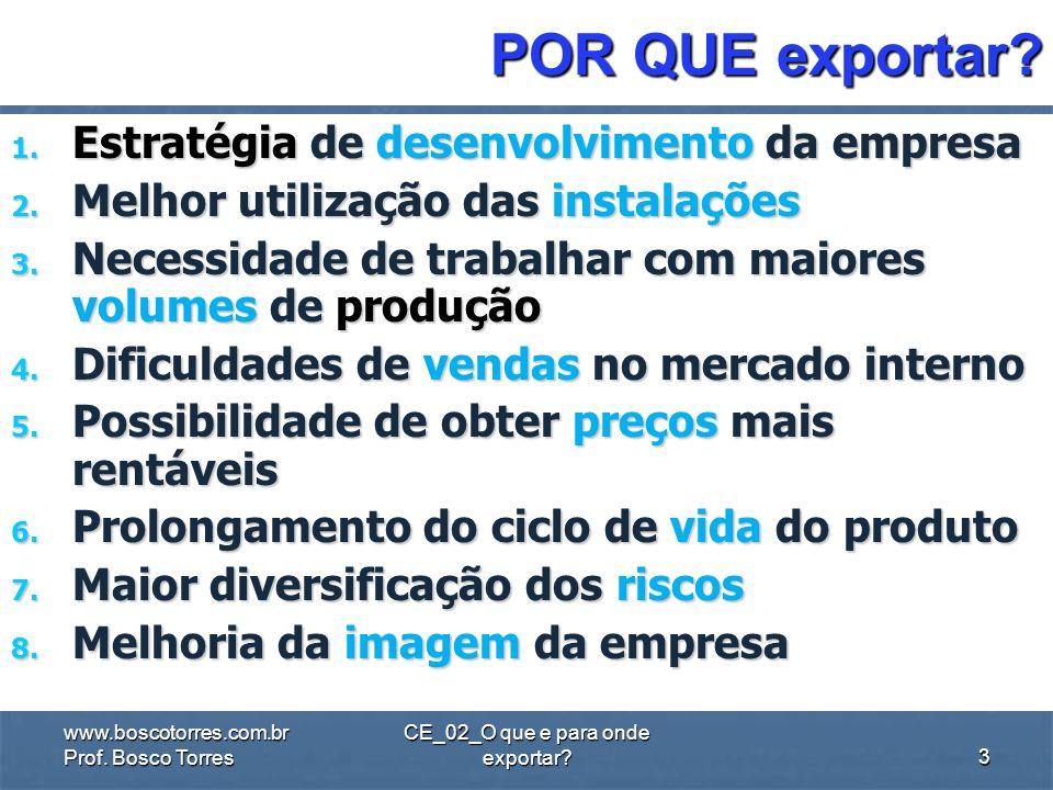 CE_02_O que e para onde exportar? Por que exportar? Quem pode exportar? Para onde exportar? Quando exportar? Como exportar? O que exportar? PortodeSua