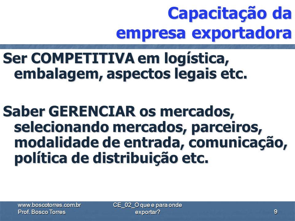 CE_02_O que e para onde exportar? Principais FRAGILIDADES das empresas com relação ao Mercado Internacional Falta de informação Desconhecimento do tip