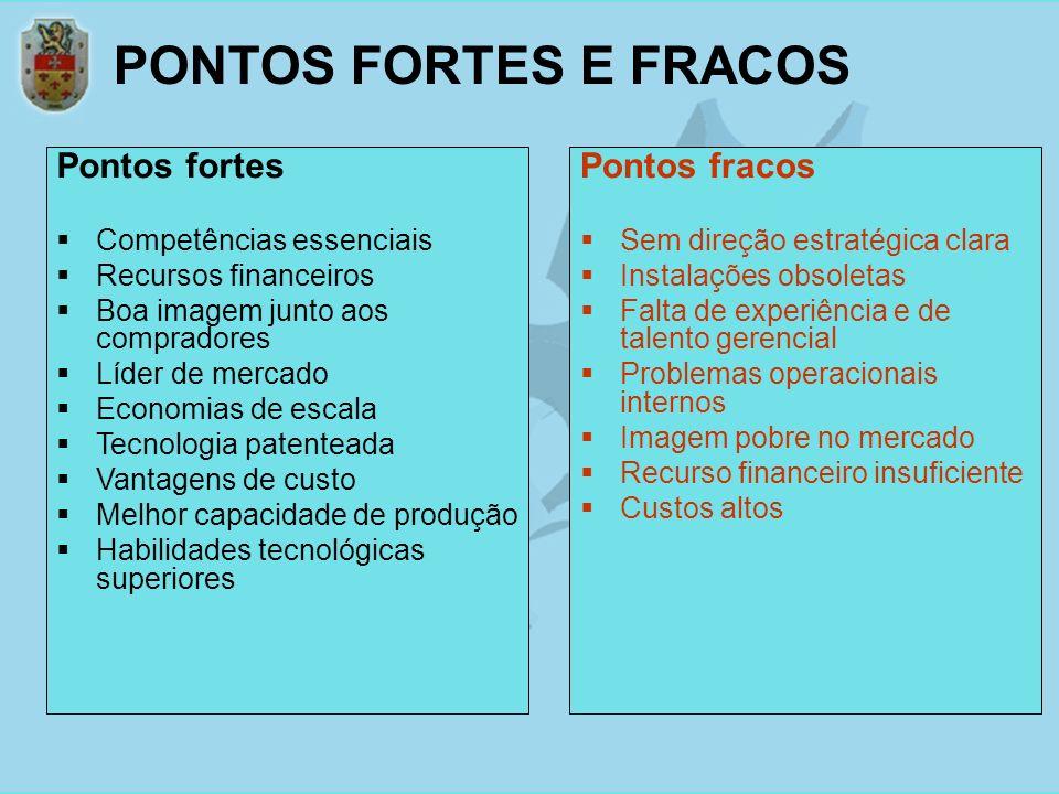 PONTOS FORTES E FRACOS Pontos fortes Competências essenciais Recursos financeiros Boa imagem junto aos compradores Líder de mercado Economias de escal