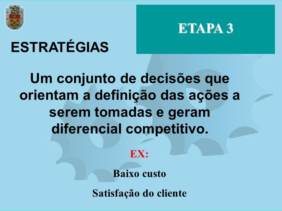 ETAPA 3 ESTRATÉGIAS Um conjunto de decisões que orientam a definição das ações a serem tomadas e geram diferencial competitivo. EX: Baixo custo Satisf