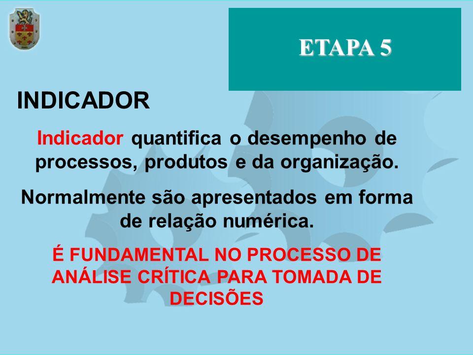 ETAPA 5 INDICADOR Indicador quantifica o desempenho de processos, produtos e da organização. Normalmente são apresentados em forma de relação numérica