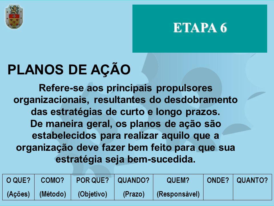 ETAPA 6 PLANOS DE AÇÃO Refere-se aos principais propulsores organizacionais, resultantes do desdobramento das estratégias de curto e longo prazos. De